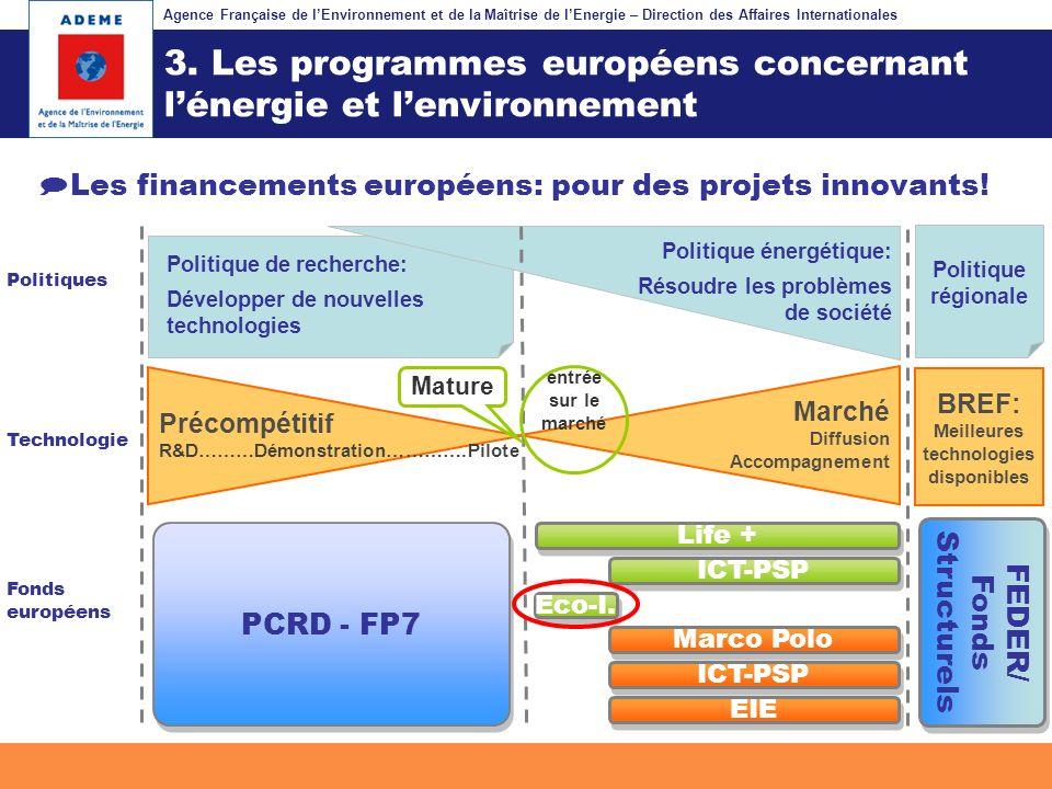 3. Les programmes européens concernant l'énergie et l'environnement