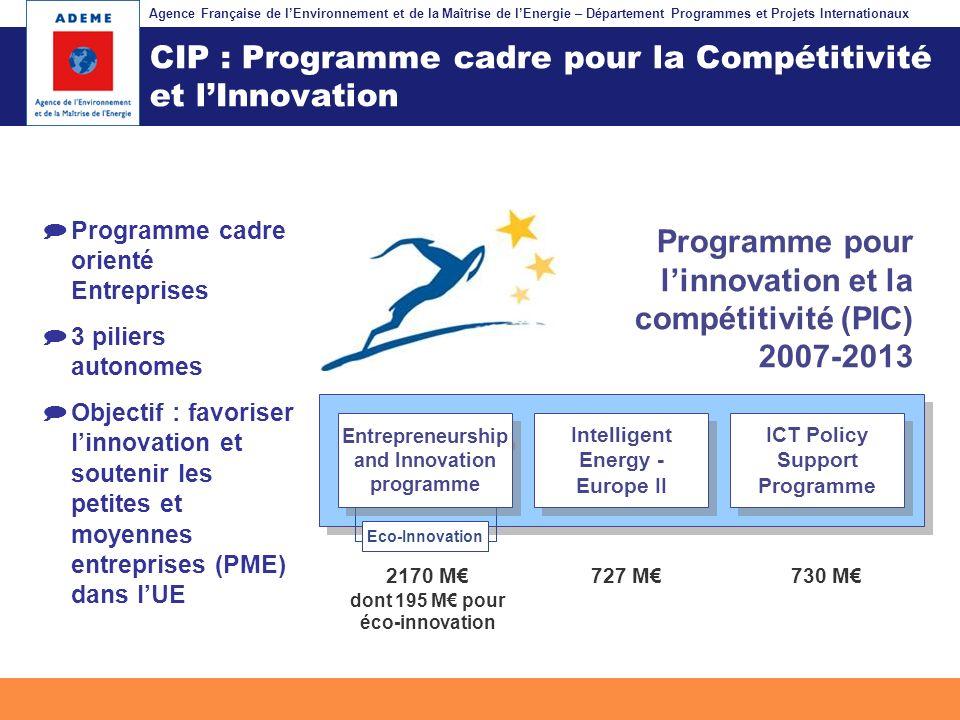 CIP : Programme cadre pour la Compétitivité et l'Innovation
