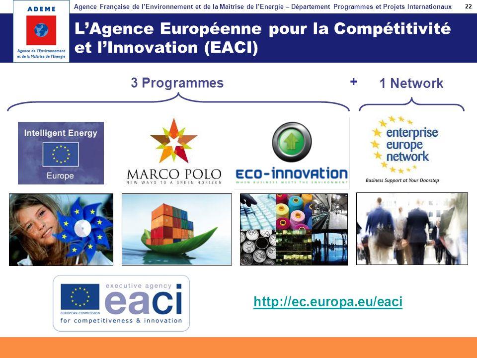L'Agence Européenne pour la Compétitivité et l'Innovation (EACI)