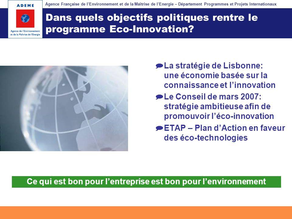 Dans quels objectifs politiques rentre le programme Eco-Innovation