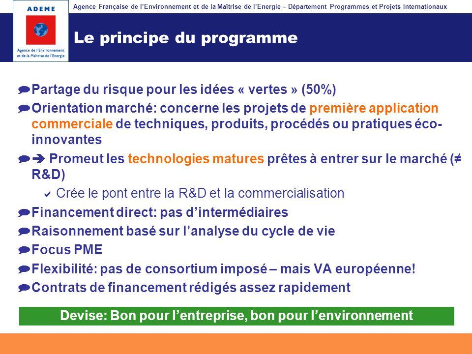 Le principe du programme