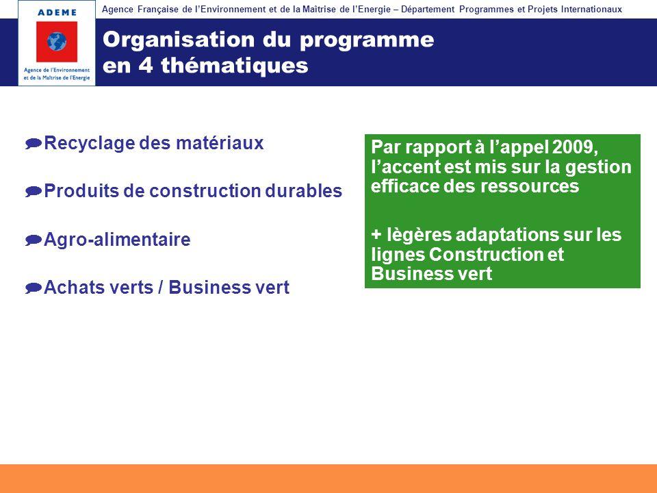 Organisation du programme en 4 thématiques