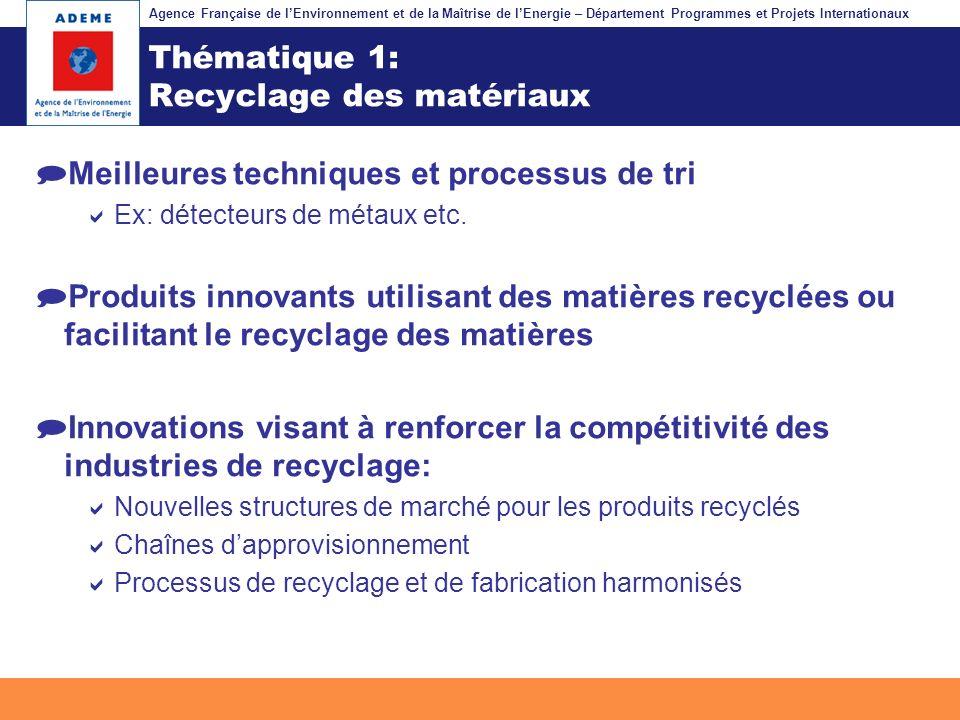Thématique 1: Recyclage des matériaux