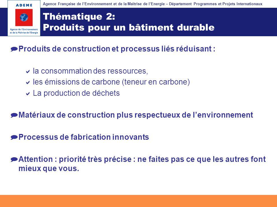 Thématique 2: Produits pour un bâtiment durable