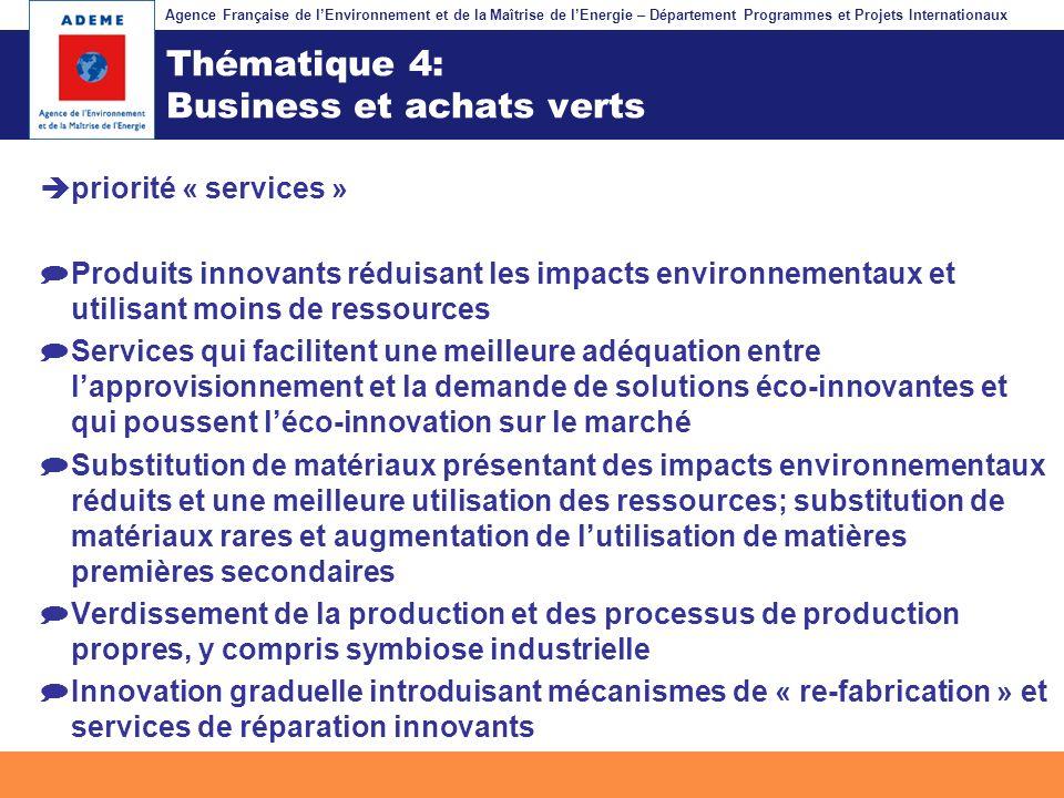 Thématique 4: Business et achats verts