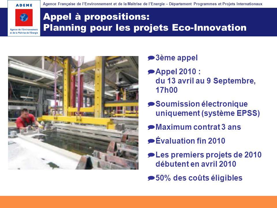 Appel à propositions: Planning pour les projets Eco-Innovation