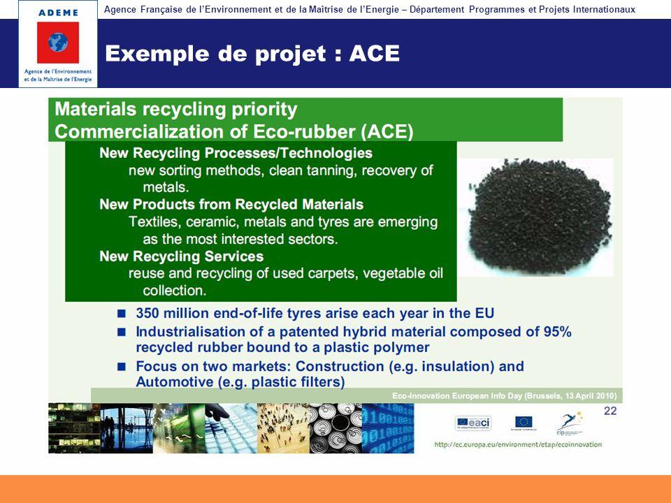 Exemple de projet : ACE