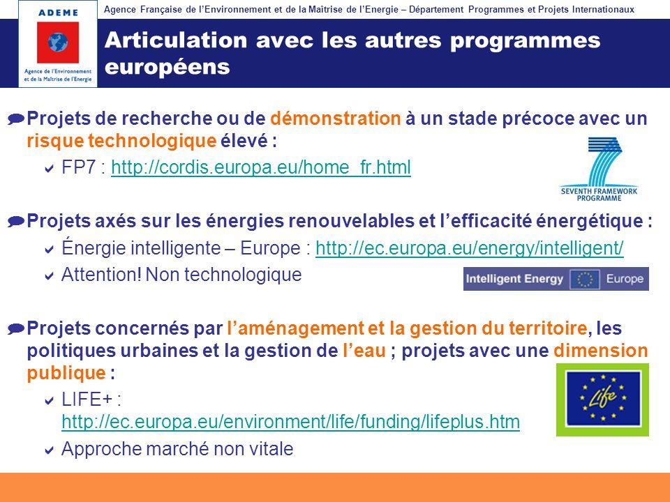 Articulation avec les autres programmes européens