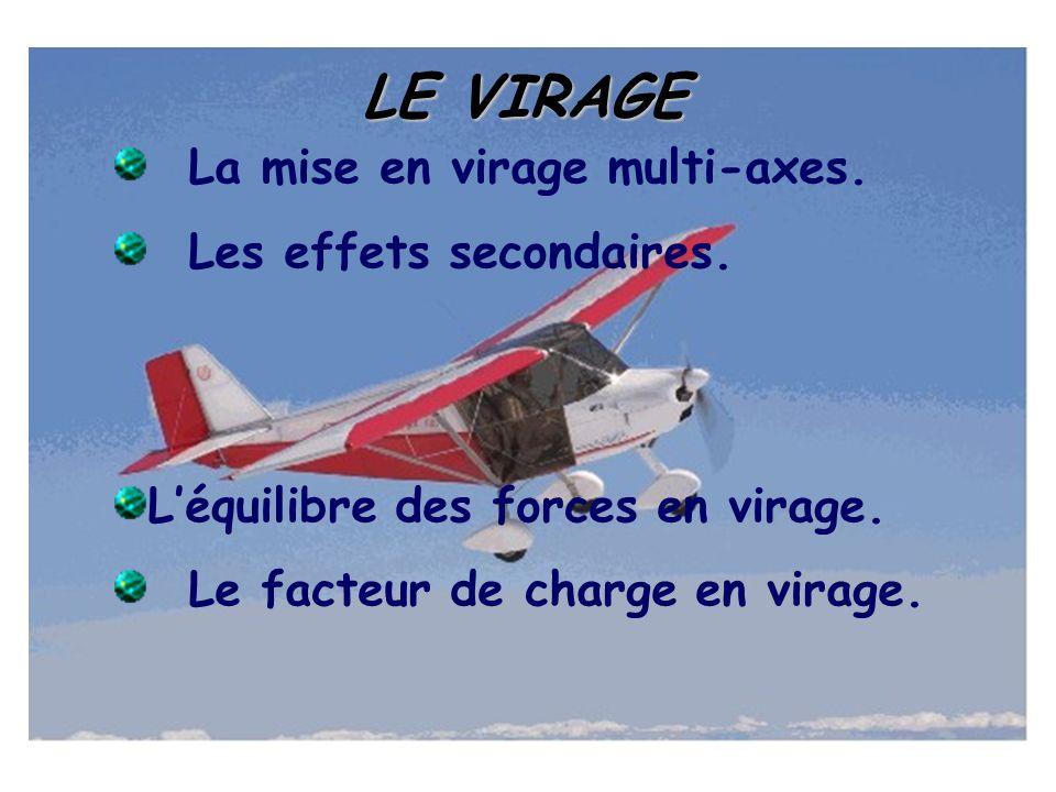 LE VIRAGE La mise en virage multi-axes. Les effets secondaires.