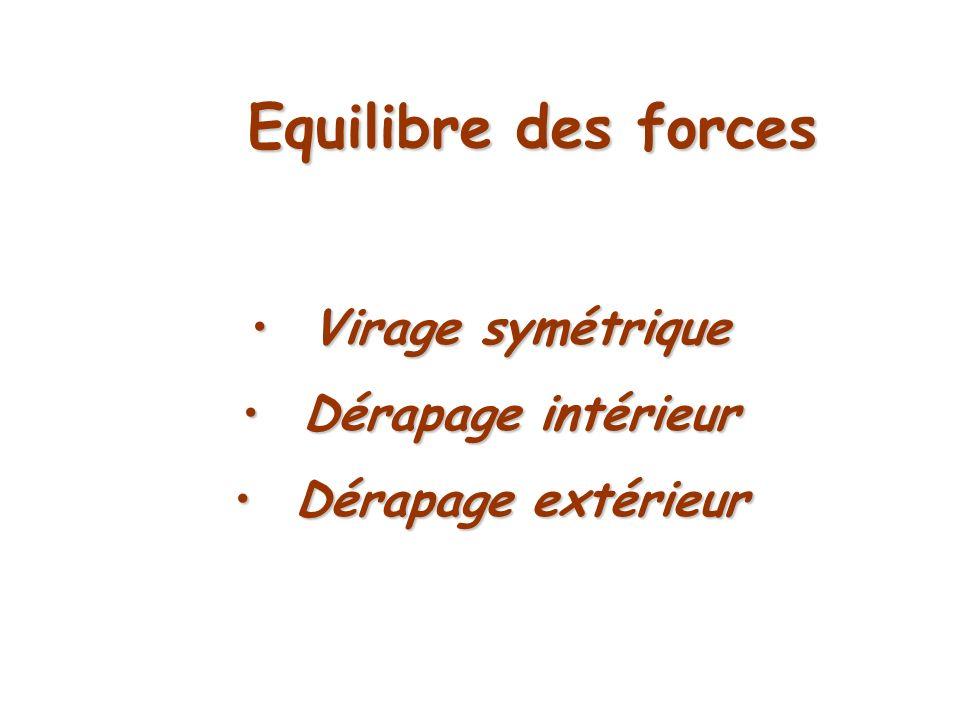 Equilibre des forces Virage symétrique Dérapage intérieur