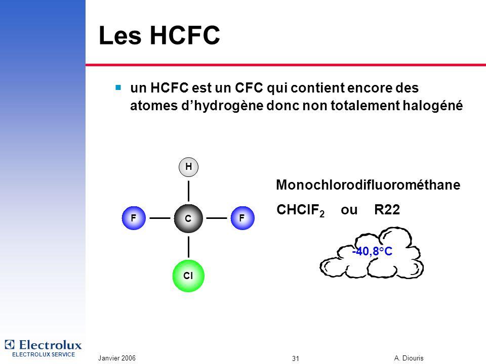 3/31/2017 Les HCFC. un HCFC est un CFC qui contient encore des atomes d'hydrogène donc non totalement halogéné.