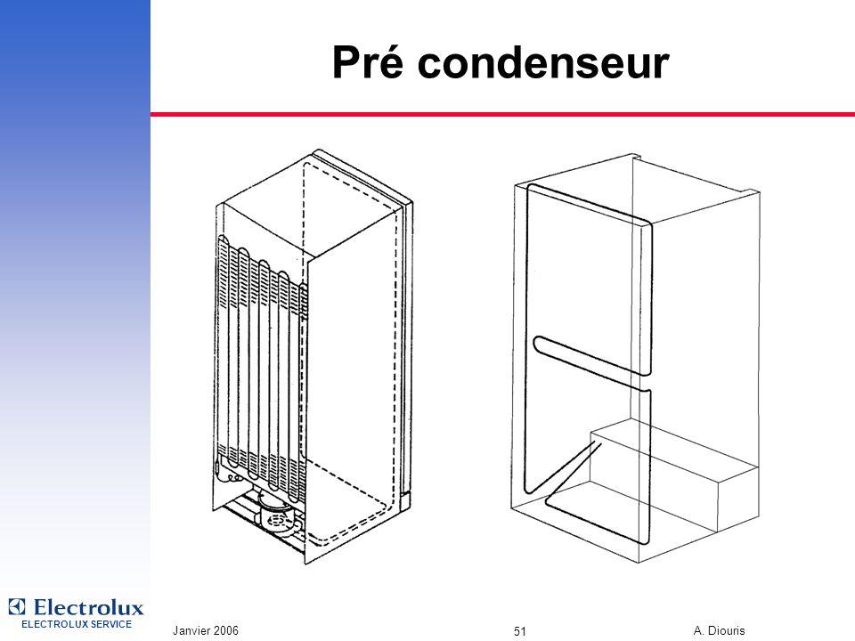 3/31/2017 Pré condenseur Janvier 2006 A. Diouris