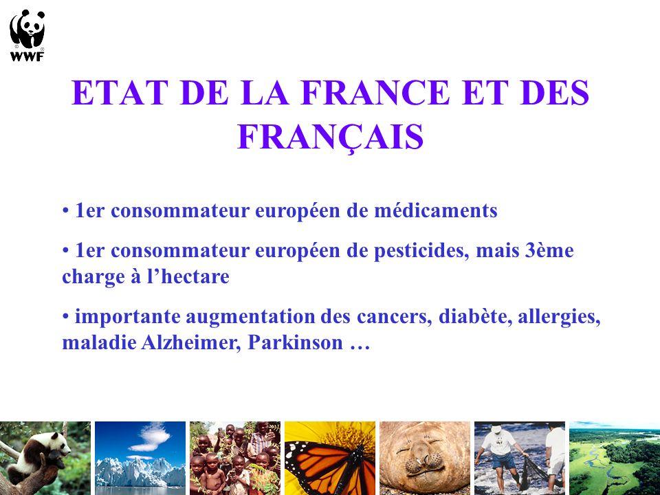 ETAT DE LA FRANCE ET DES FRANÇAIS