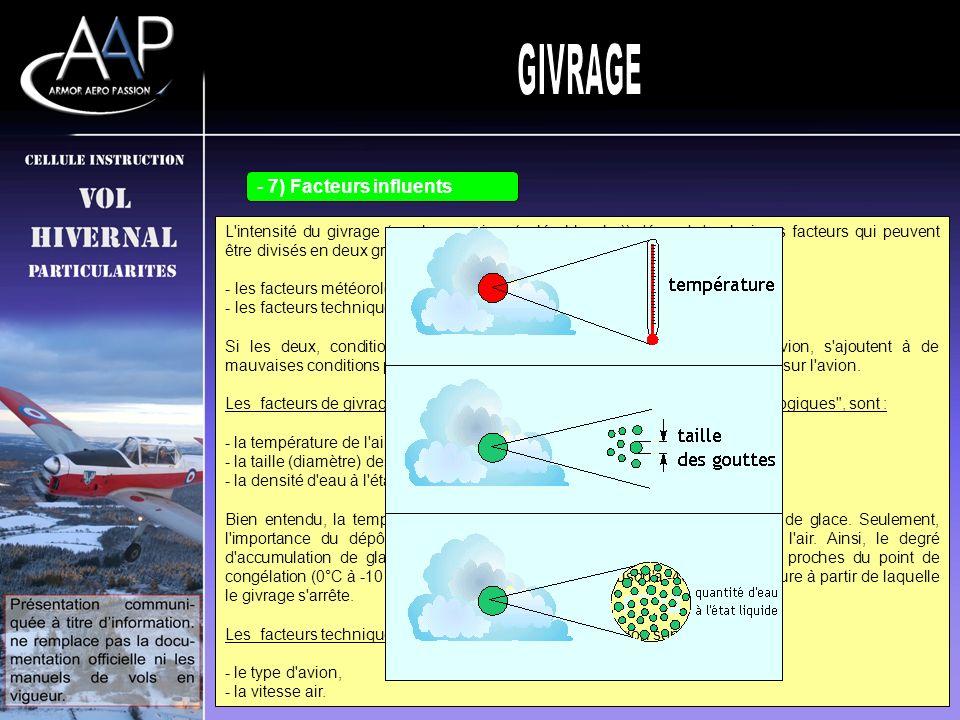 GIVRAGE 7) Facteurs influents