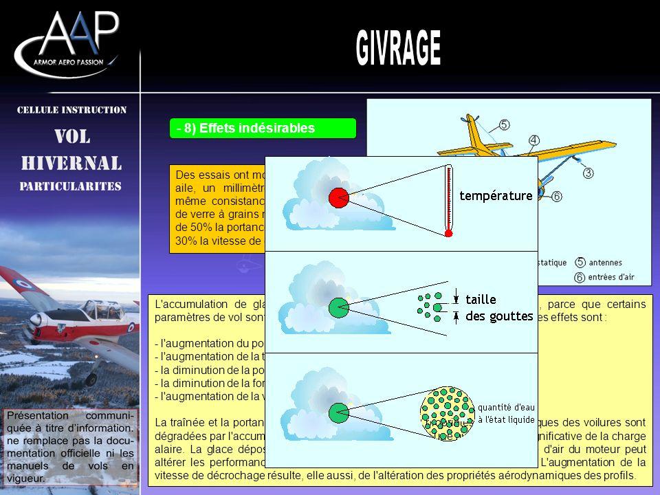 GIVRAGE 8) Effets indésirables 7) Facteurs influents