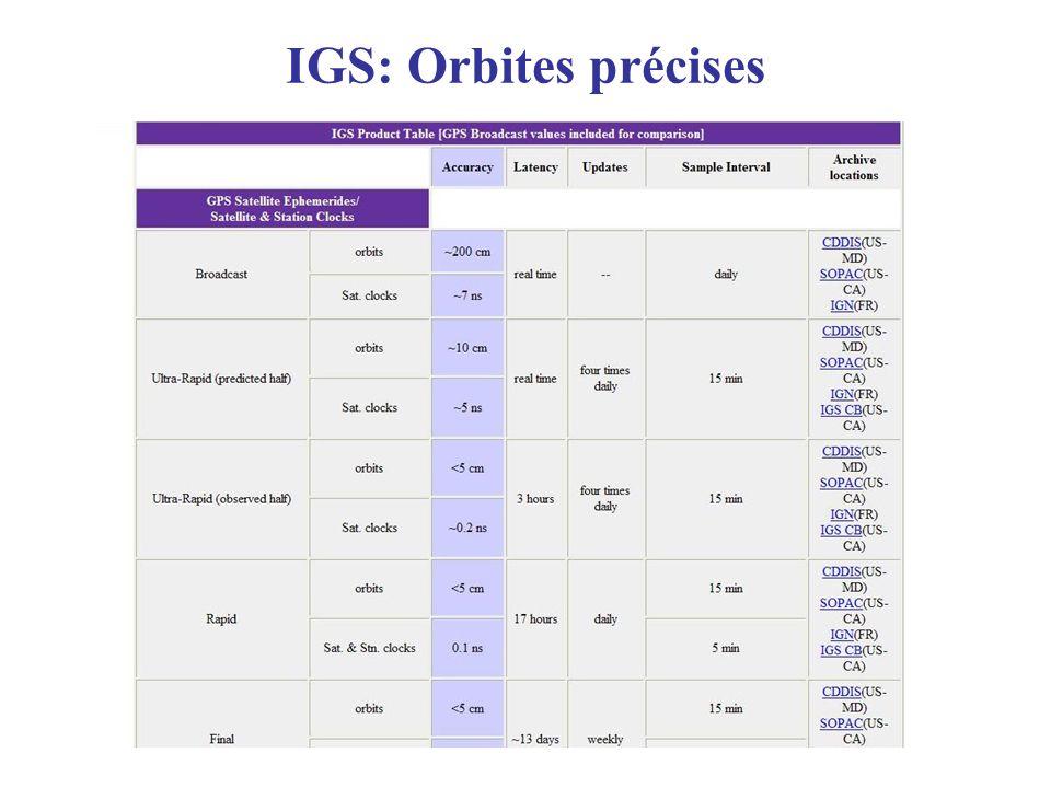 IGS: Orbites précises