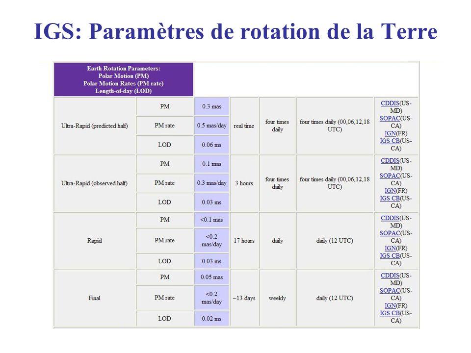 IGS: Paramètres de rotation de la Terre