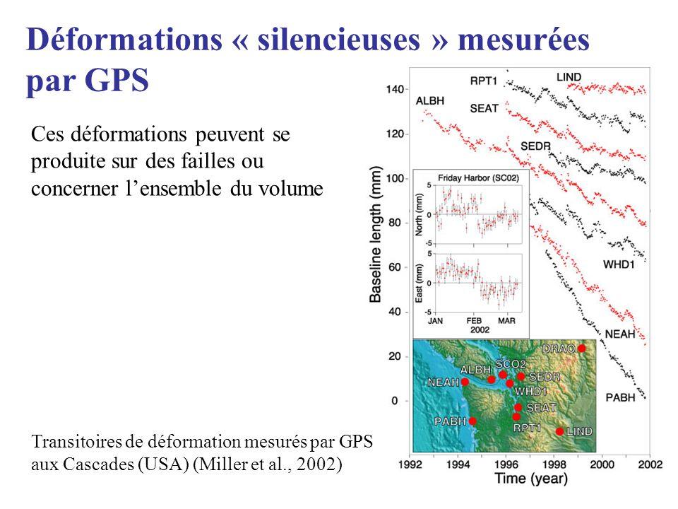 Déformations « silencieuses » mesurées par GPS