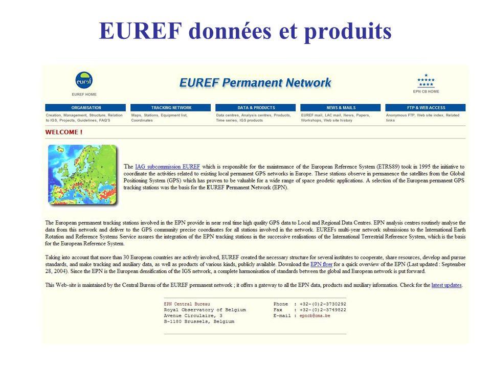 EUREF données et produits