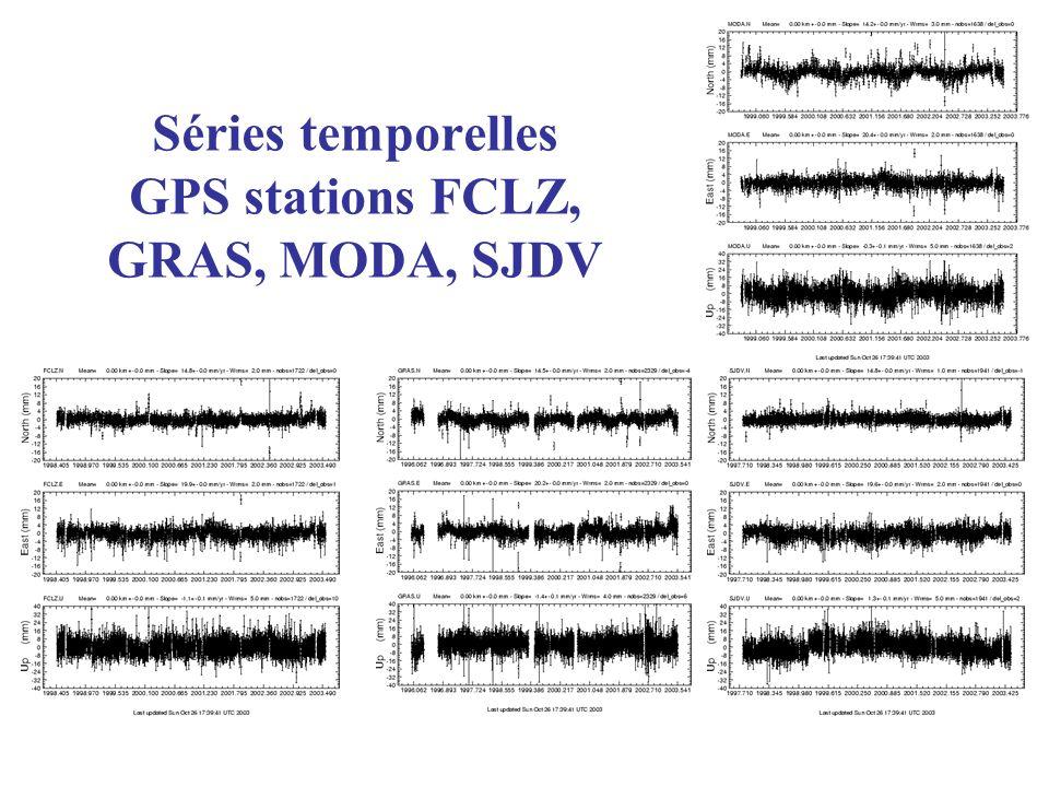 Séries temporelles GPS stations FCLZ, GRAS, MODA, SJDV