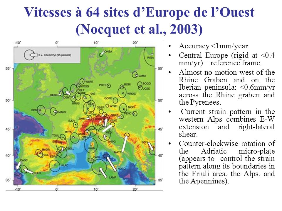 Vitesses à 64 sites d'Europe de l'Ouest (Nocquet et al., 2003)