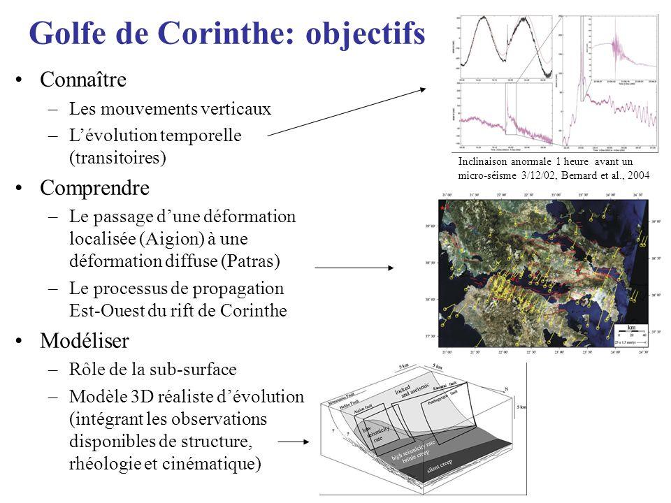 Golfe de Corinthe: objectifs