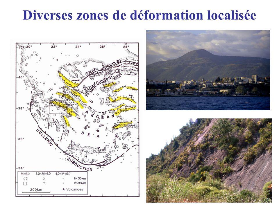 Diverses zones de déformation localisée