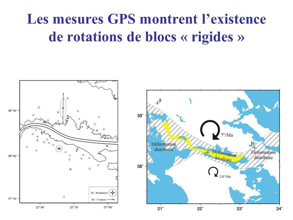 Les mesures GPS montrent l'existence de rotations de blocs « rigides »