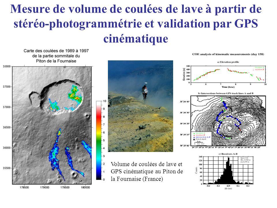 Mesure de volume de coulées de lave à partir de stéréo-photogrammétrie et validation par GPS cinématique