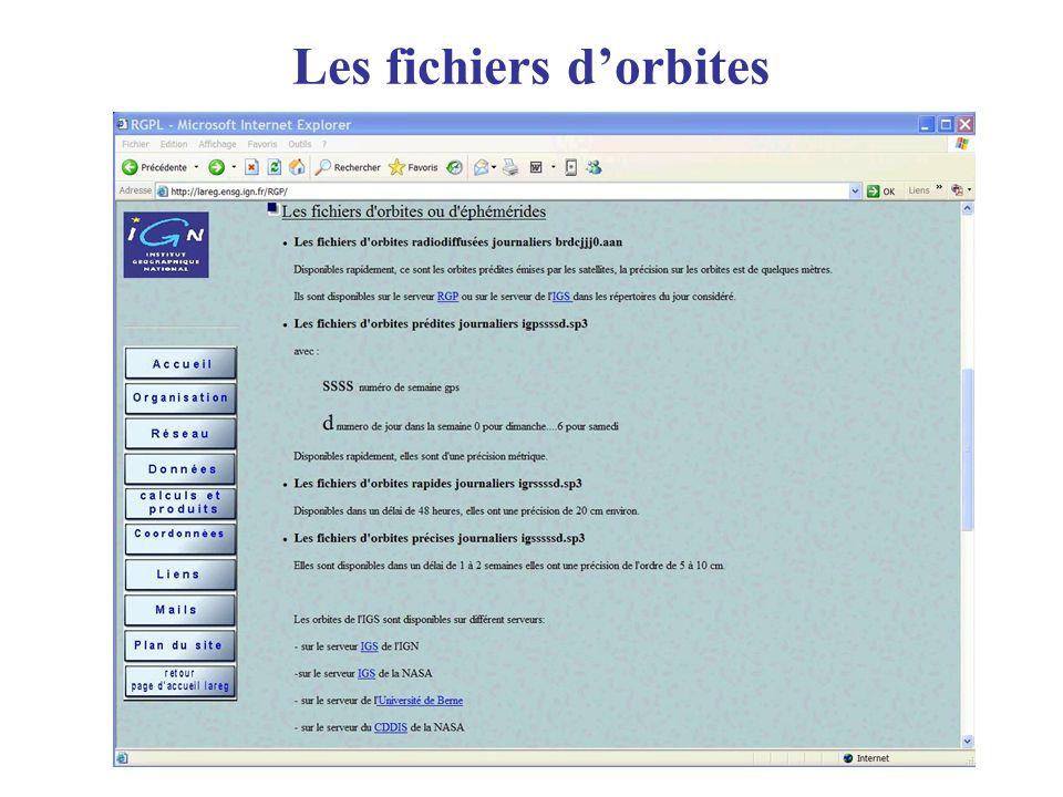 Les fichiers d'orbites