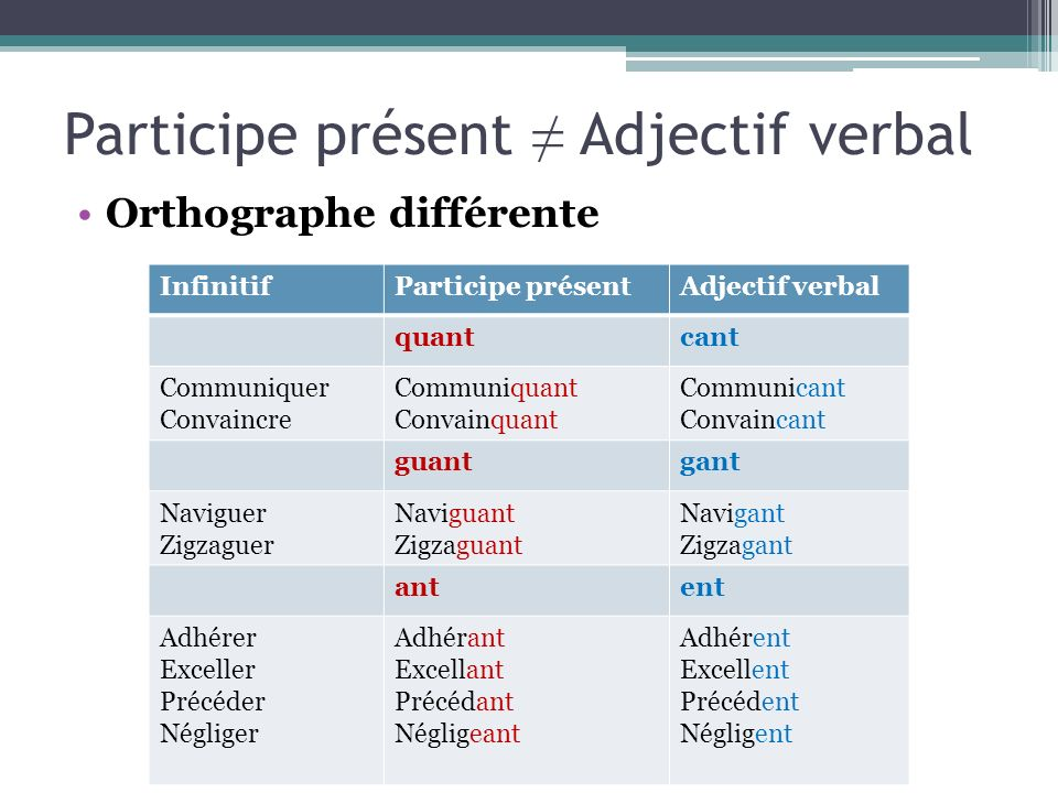 Participe présent ≠ Adjectif verbal