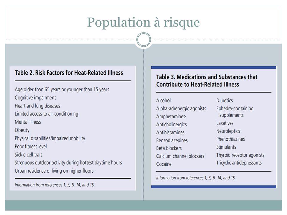 Population à risque