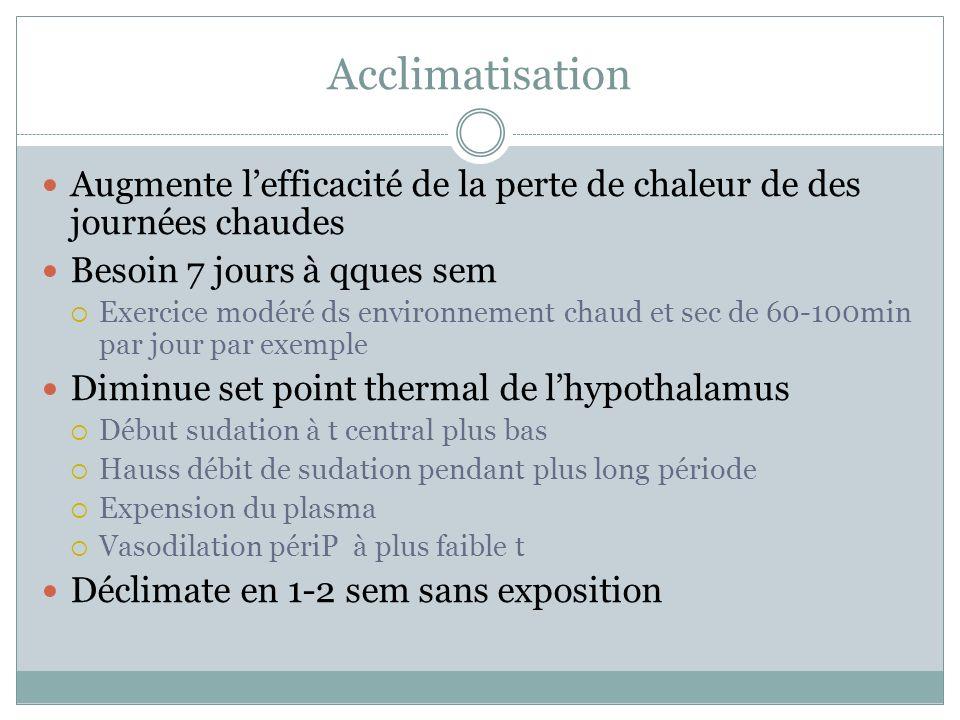 Acclimatisation Augmente l'efficacité de la perte de chaleur de des journées chaudes. Besoin 7 jours à qques sem.