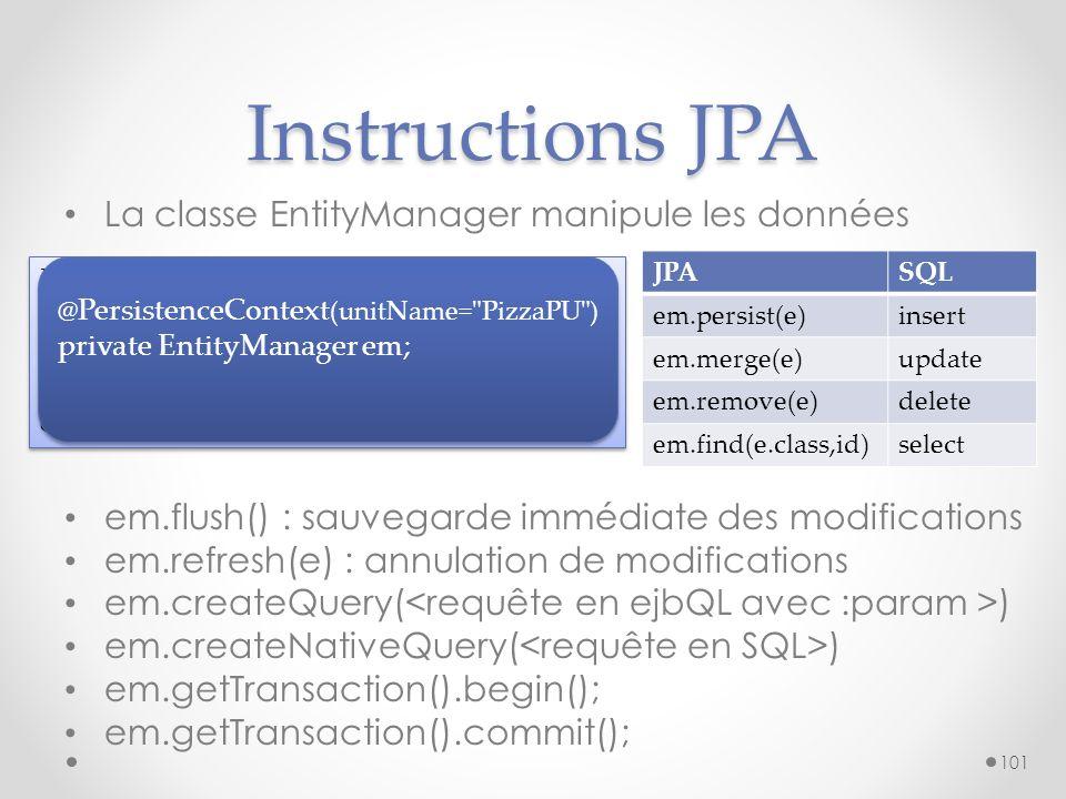 Instructions JPA La classe EntityManager manipule les données