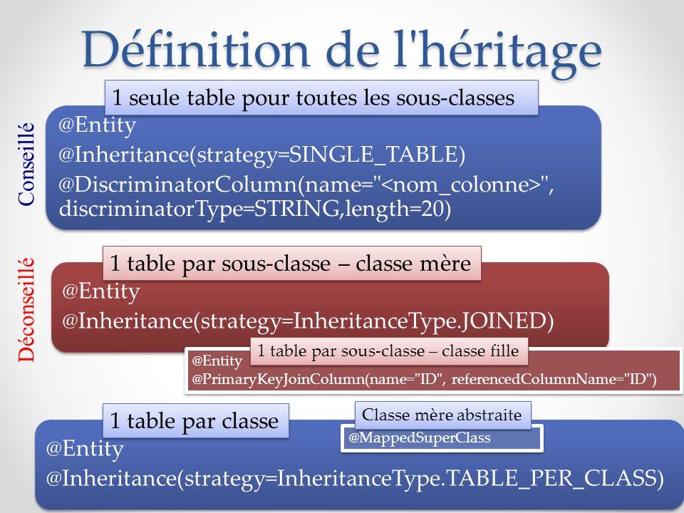 Définition de l héritage