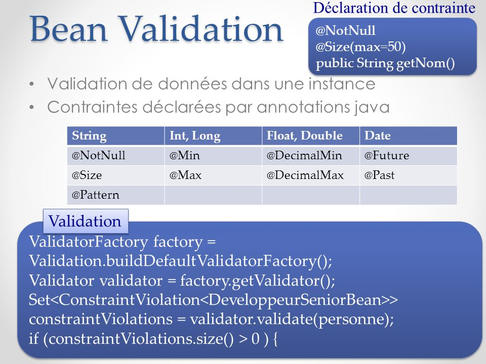Bean Validation Déclaration de contrainte