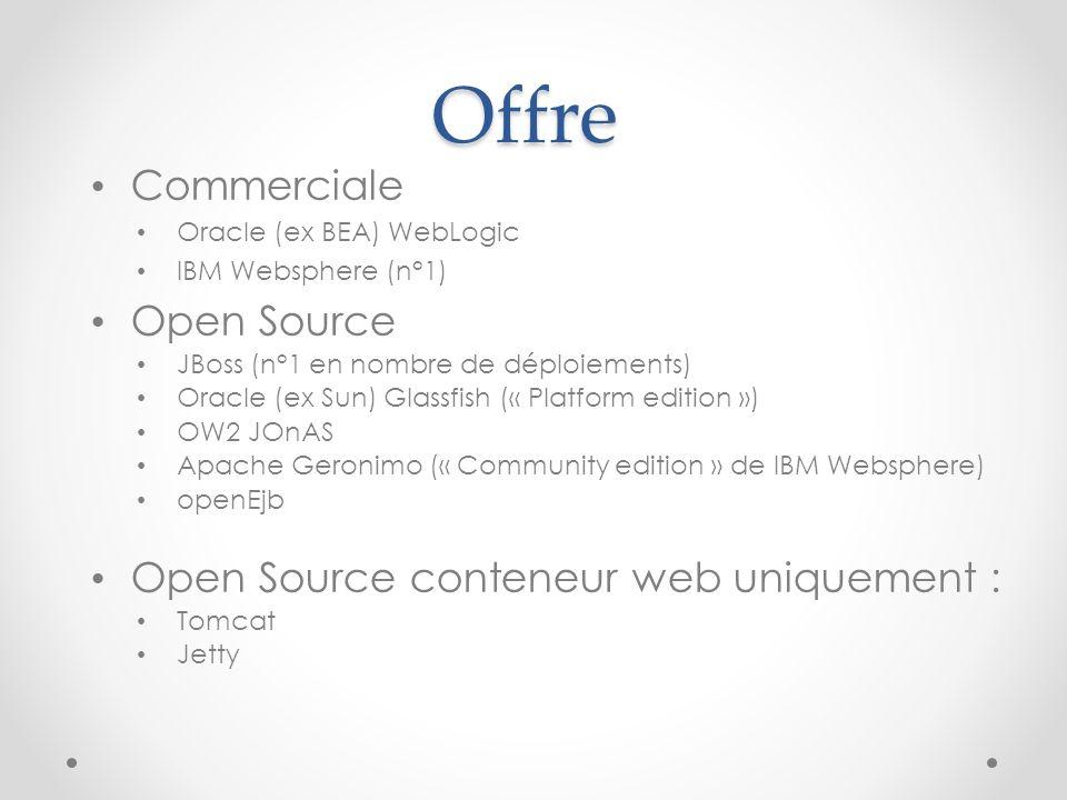 Offre Commerciale Open Source Open Source conteneur web uniquement :