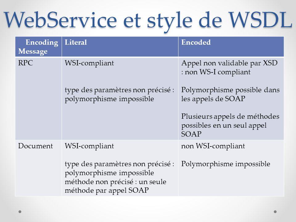 WebService et style de WSDL