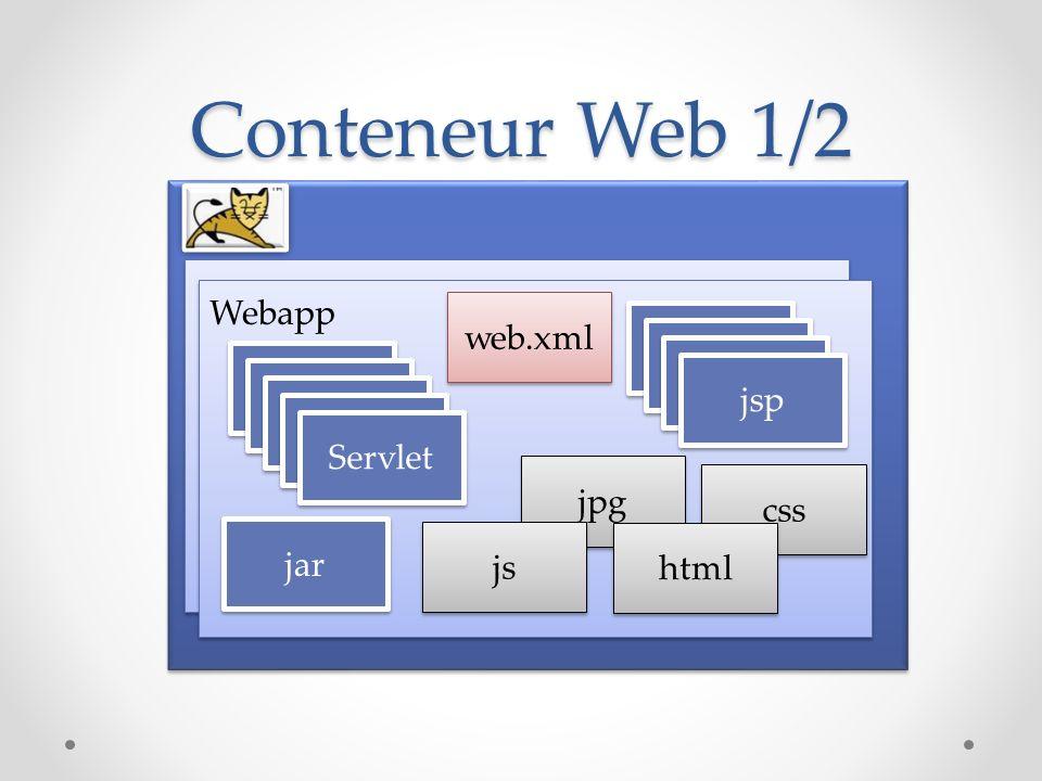 Conteneur Web 1/2 webapp Webapp web.xml html html Servlet html Servlet