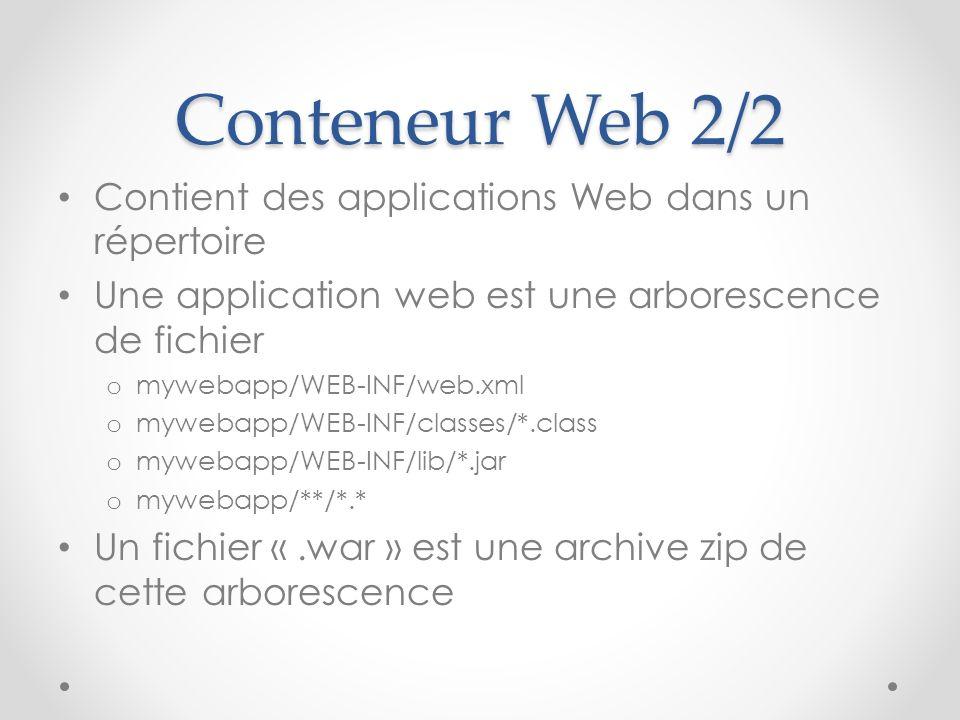 Conteneur Web 2/2 Contient des applications Web dans un répertoire