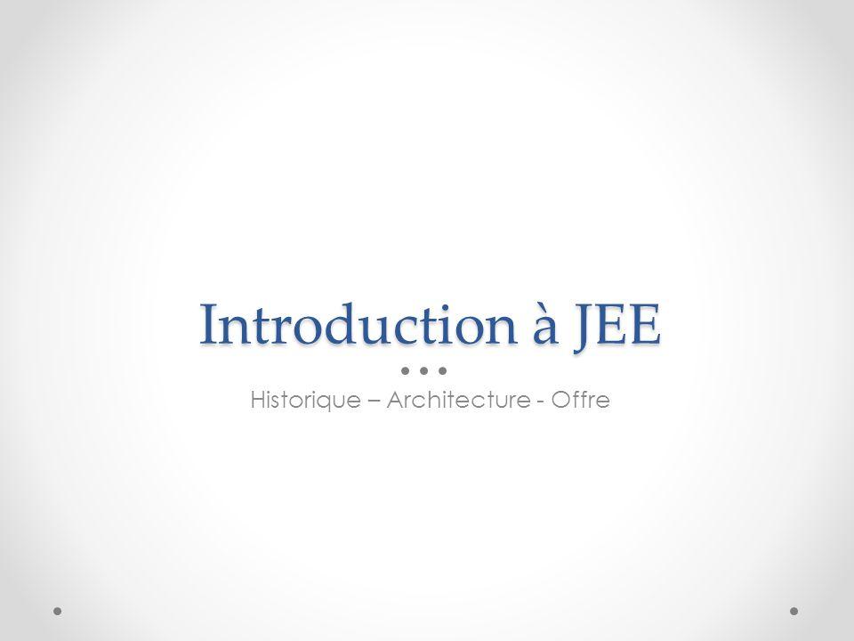 Historique – Architecture - Offre