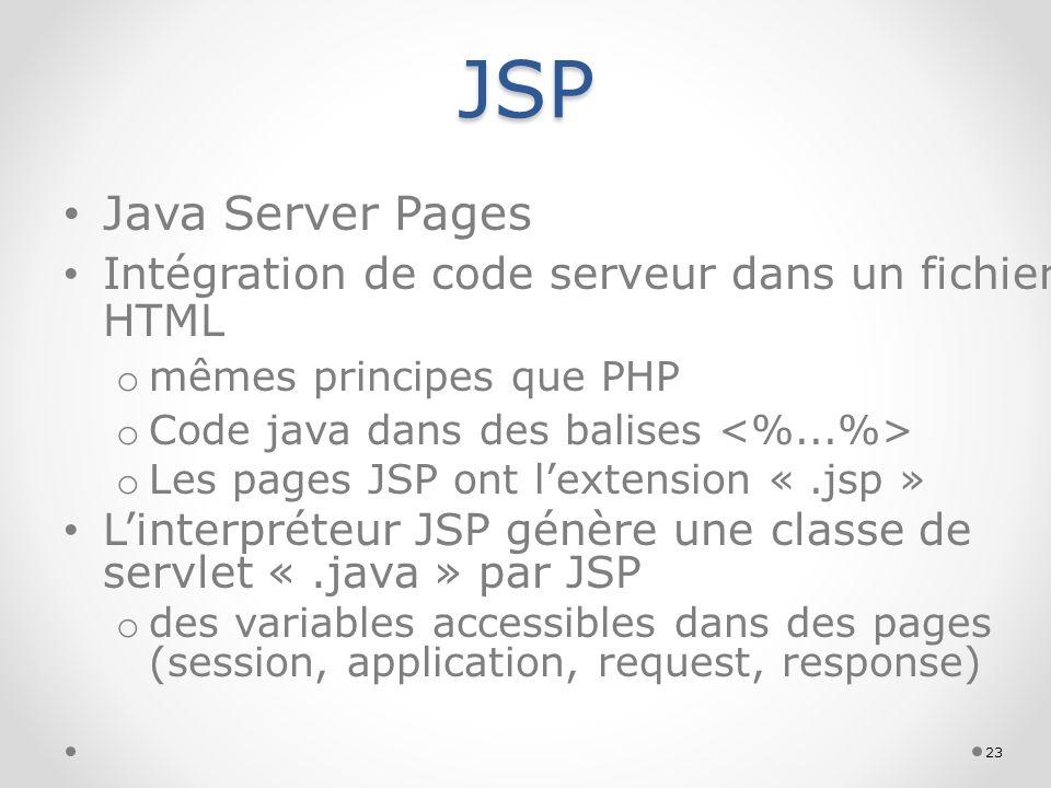 JSP Java Server Pages Intégration de code serveur dans un fichier HTML