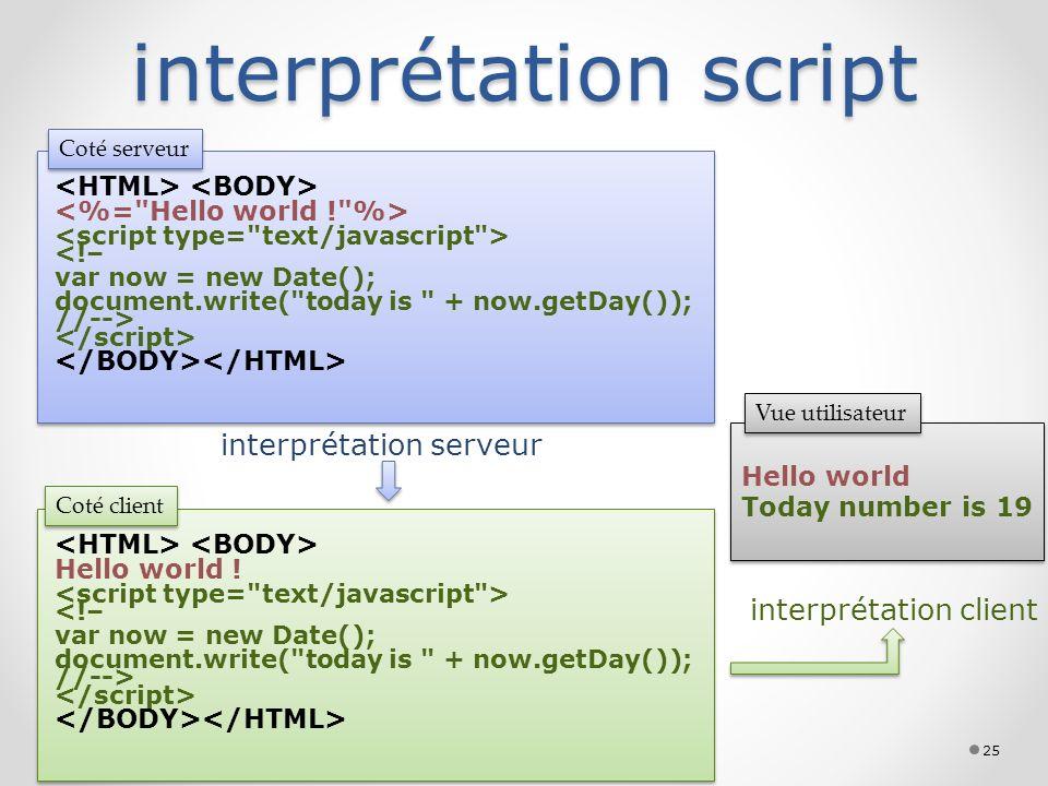 interprétation script