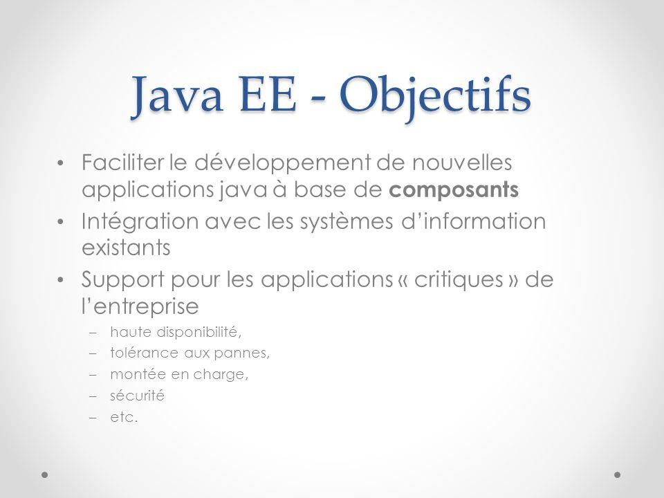 Java EE - Objectifs Faciliter le développement de nouvelles applications java à base de composants.