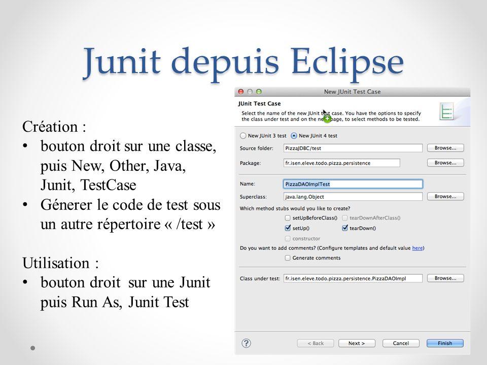 Junit depuis Eclipse Création :
