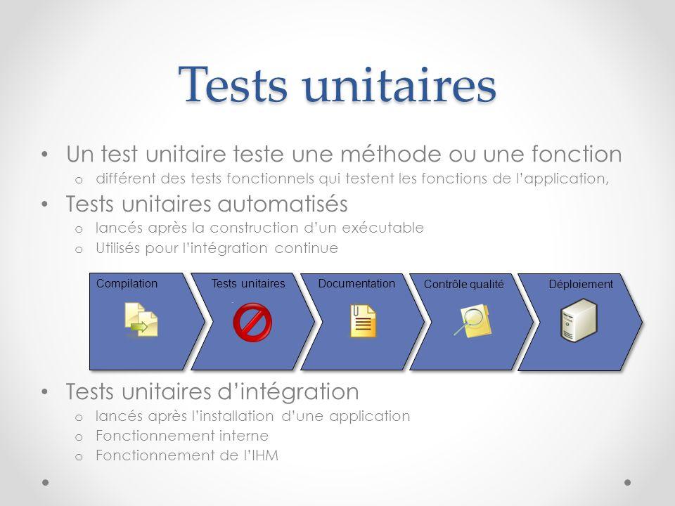Tests unitaires Un test unitaire teste une méthode ou une fonction