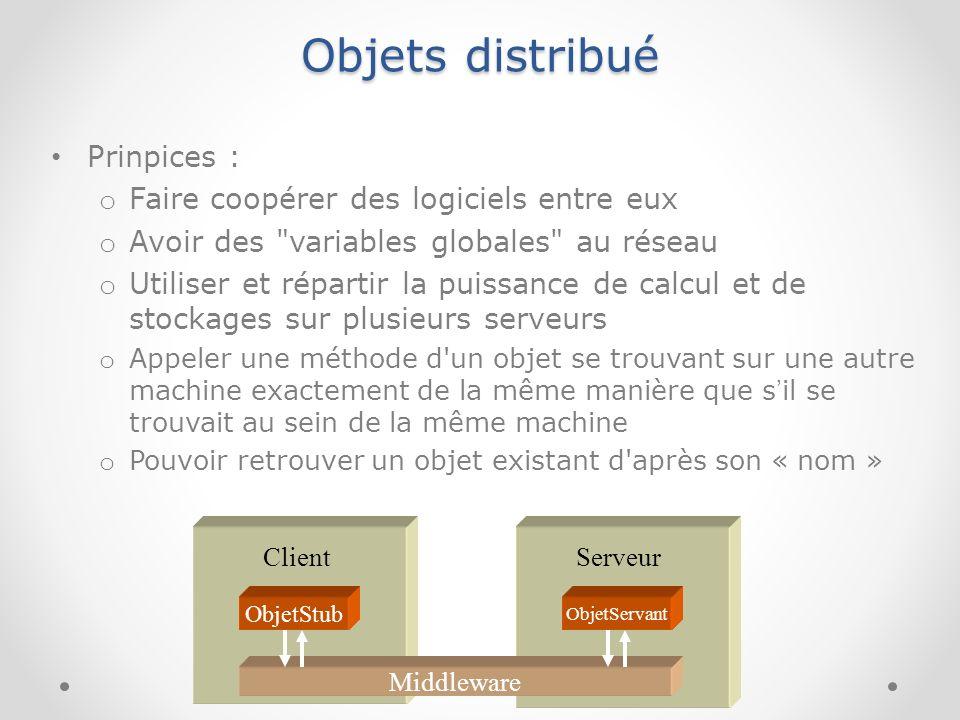 Objets distribué Prinpices : Faire coopérer des logiciels entre eux