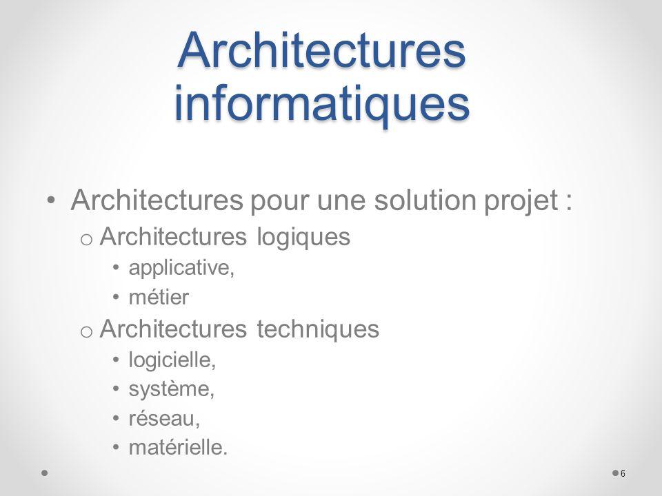 Architectures informatiques