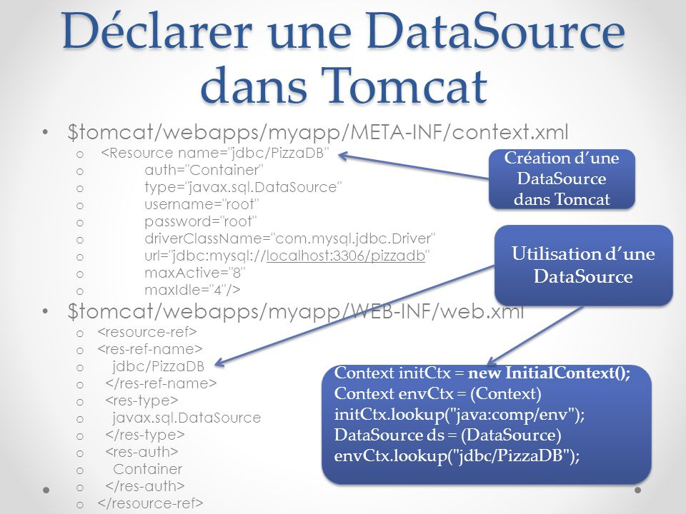 Déclarer une DataSource dans Tomcat