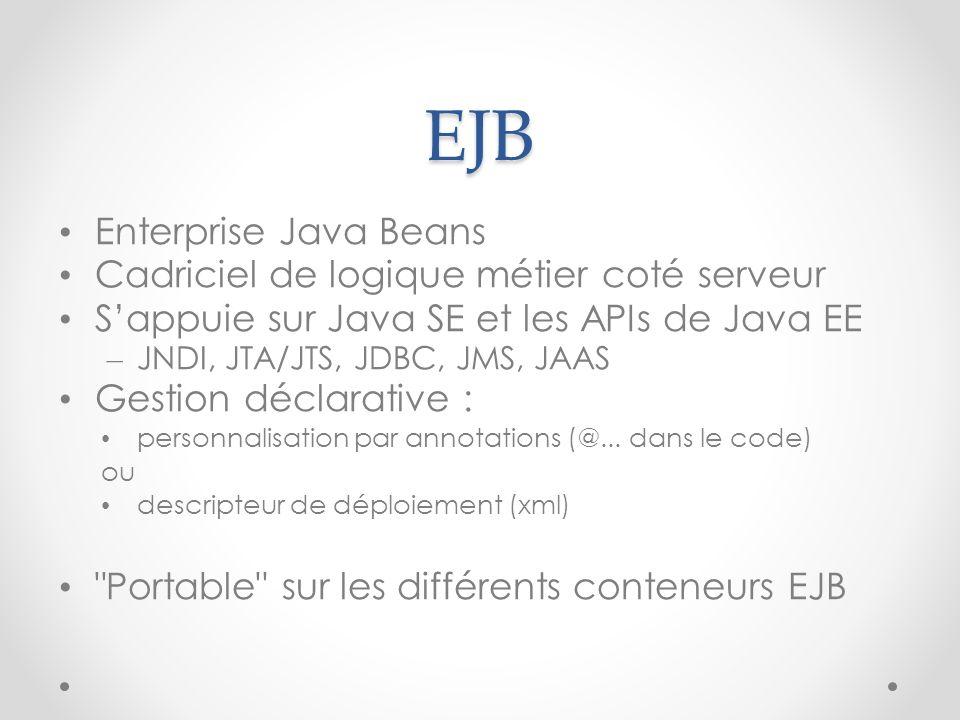 EJB Enterprise Java Beans Cadriciel de logique métier coté serveur